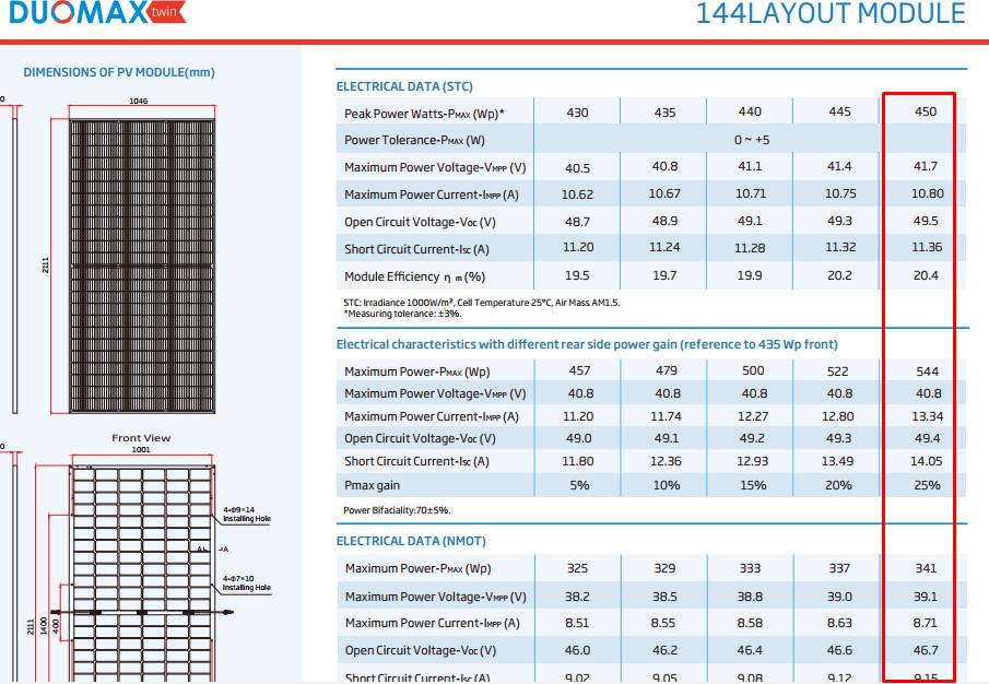 datasheet trina solar 450 Wp